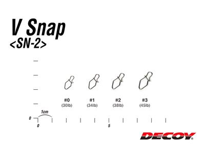 DECOY V-Snap