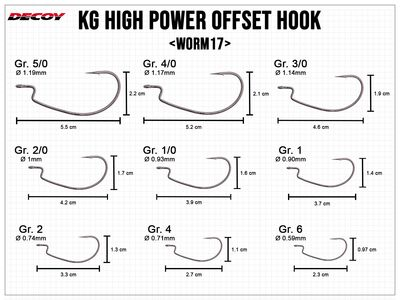 Kg High Power Offset Hook Worm17