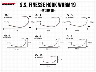 S.S. Finesse Hook Worm19