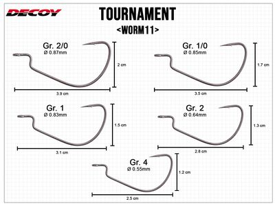 Worm11 Tournament