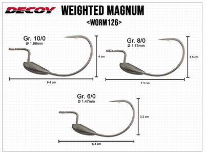 Weighted Magnum Worm126