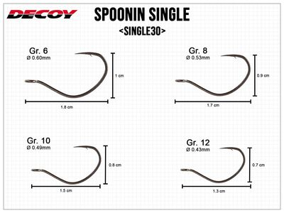 Spoonin Single30