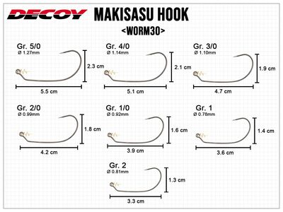 Makisasu Hook Worm30
