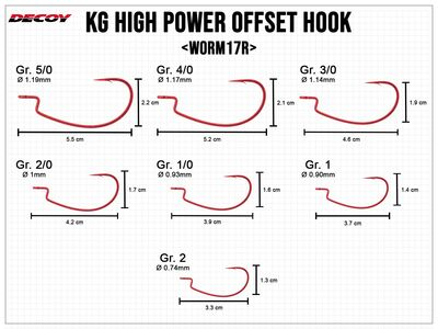 Kg High Power Offset Hook Worm17R