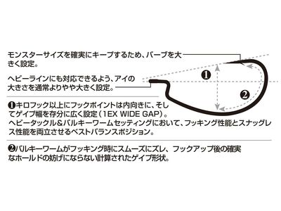 Rockfish Limited Ex Heavy Hook Worm13S